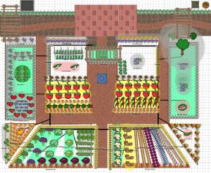 garden planning websites