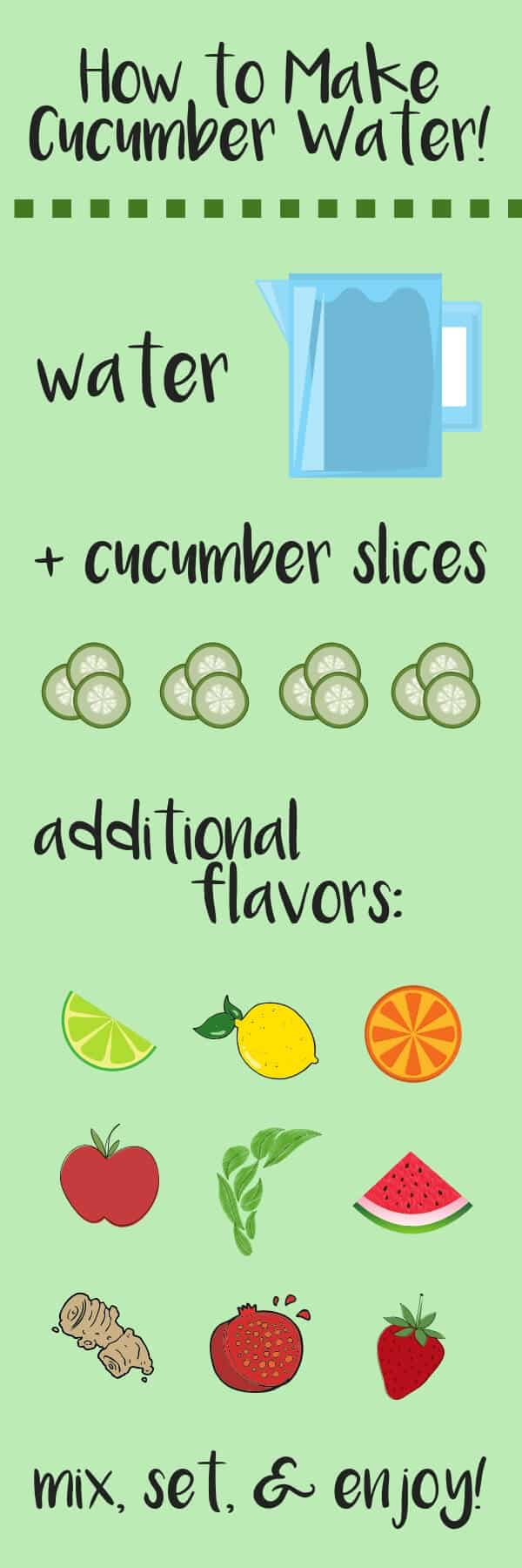 Cucumber Water Recipes: Stay healthy and hydrated with these 14 cucumber water recipes and combinations!